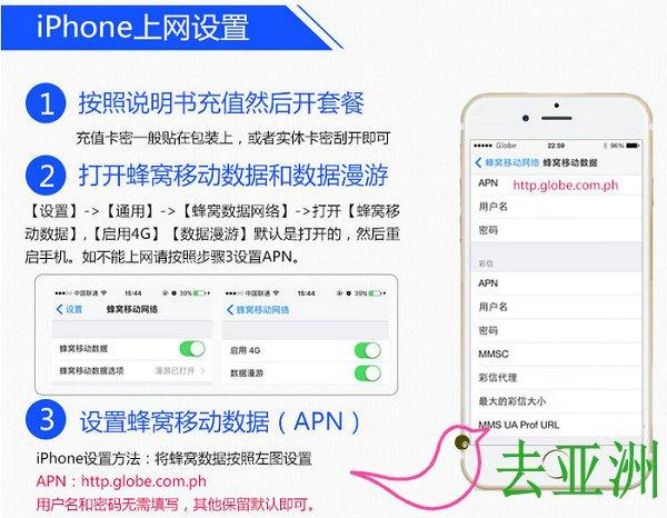 Globe用iphone上网设置