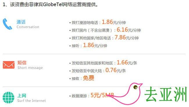 中国联通国际漫游资费 预付费资费查询