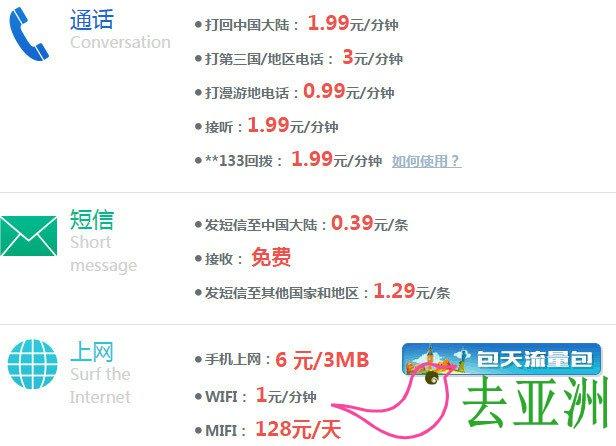 中国电信马来西亚国际资费查询