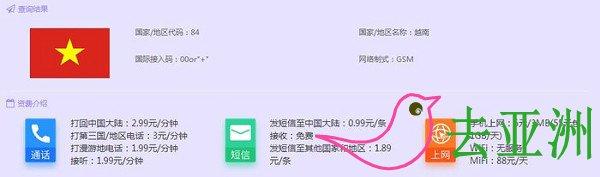 中国电信越南资费