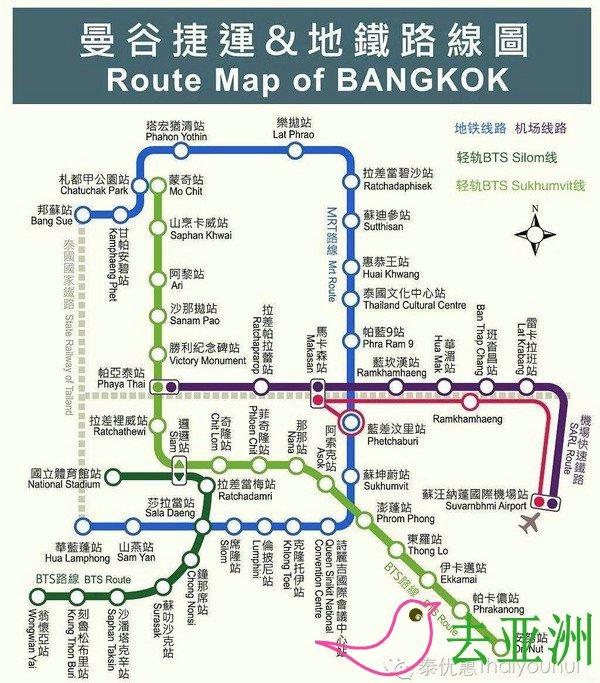 曼谷市区曼谷轻轨BTS交通指南