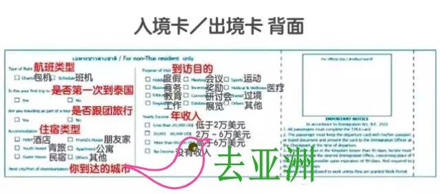 泰国出入境卡填写中英文对照