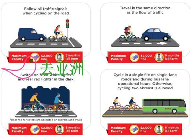 新加坡严控电动车脚踏车,违规高达10000新币的罚款和6个月监禁