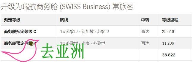 升级为瑞航商务舱 (SWISS Business) 常旅客