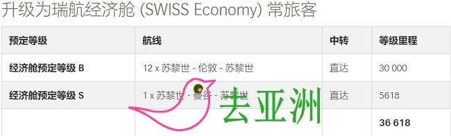 升级为瑞航经济舱 (SWISS Economy) 常旅客