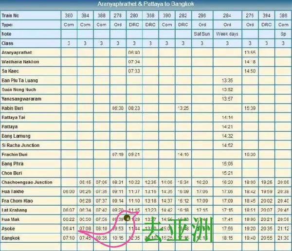 Aranyaprathet--曼谷火车时刻表