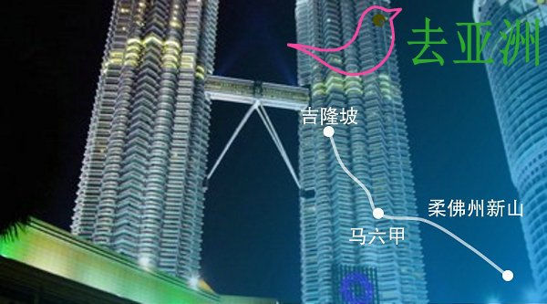 马来西亚经典自驾路线,马吉隆坡-新山5日自驾路