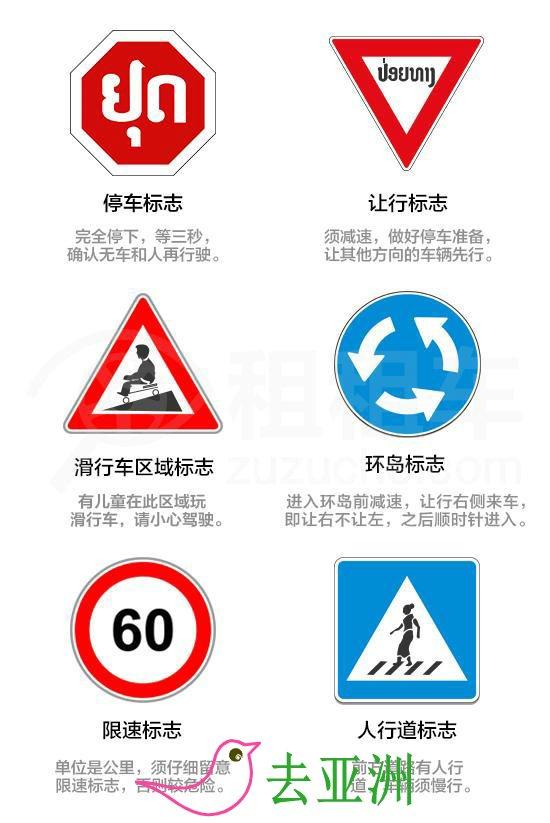老撾重要交通标志