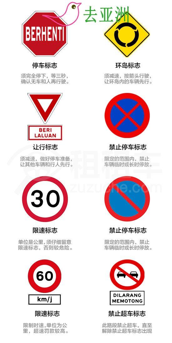 马拉西亚重要的交通标志