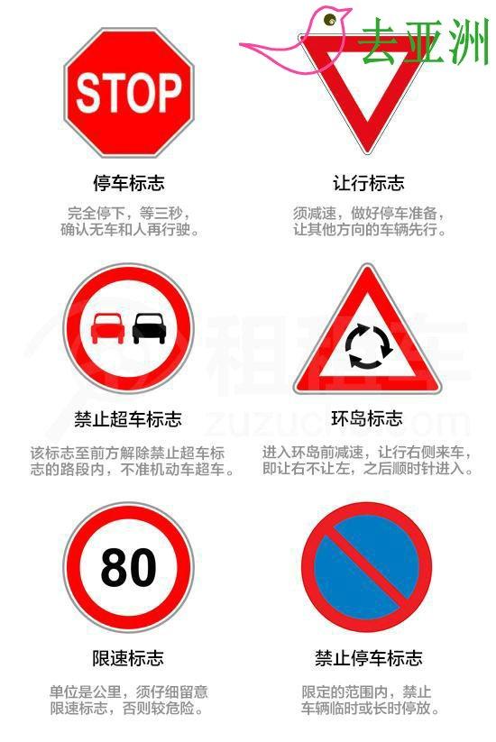 印尼重要交通标志