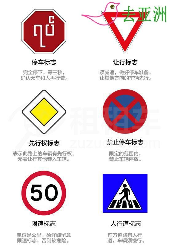缅甸自驾开车交通规则: