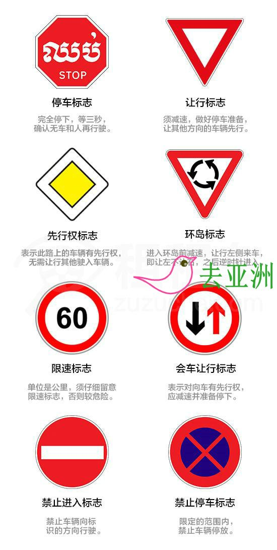 柬埔寨自驾开车交通规则:标志、停车、加油交